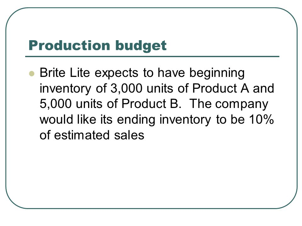 Production Budget Brite Lite Production Budget For year 2008 Product AProduct B Expected sales (in units)15,00026,000 Plus desired ending inventory+ 1,500+ 2,600 Minus estimated beginning inventory - 3,000- 5,000 Total production13,50023,600