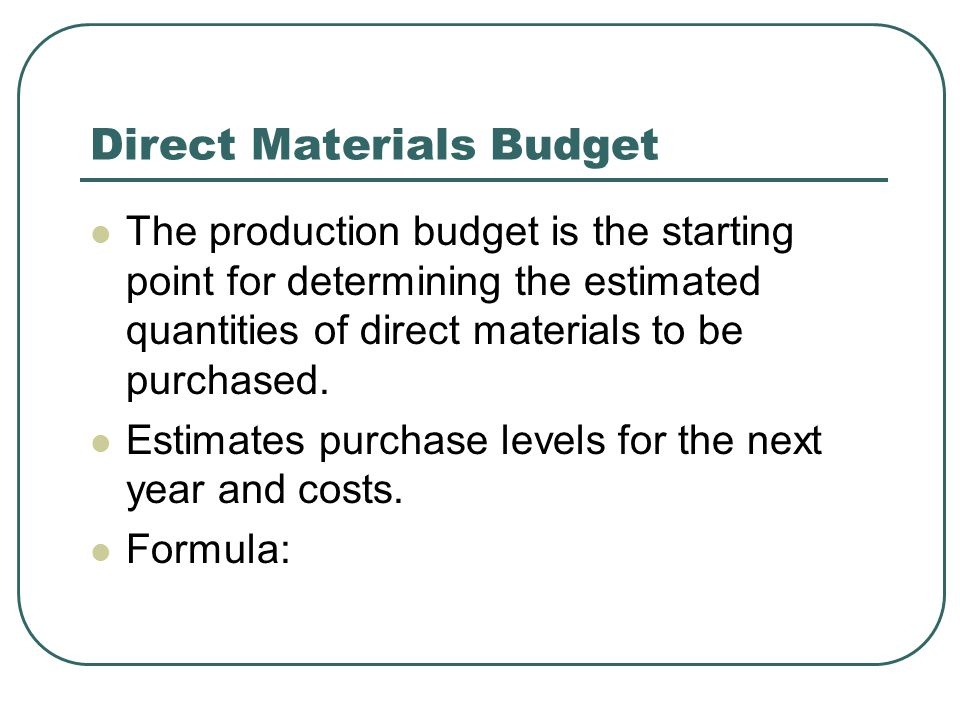 Direct Materials Budget Formula Materials required for production +Desired Ending Materials Inventory -Estimated Beginning Materials Inventory Direct materials to be purchased X Cost per unit Total Direct Materials Cost