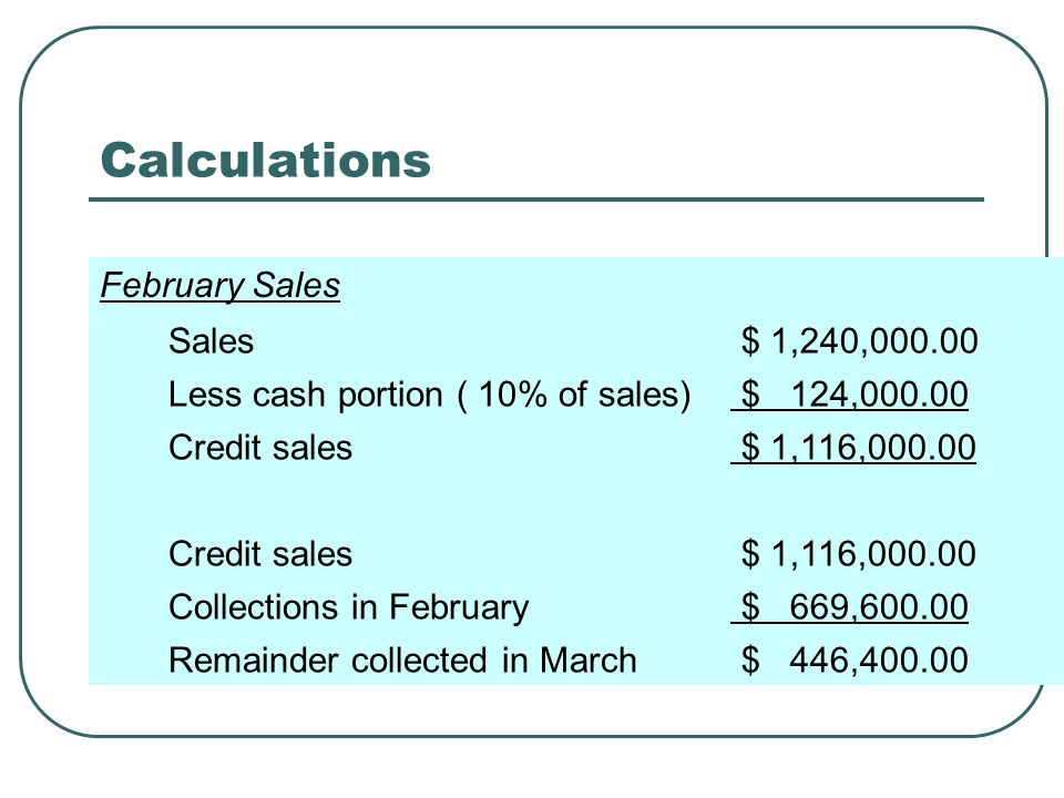 Calculations March Sales Sales $ 970,000.00 Less cash portion ( 10% of sales) $ 97,000.00 Credit sales $ 873,000.00 Credit sales $ 873,000.00 Collections in February $ 523,800.00 Remainder collected in March $ 349,200.00
