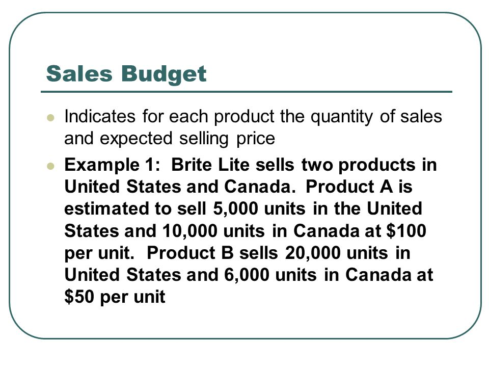 Sales Budget Product AProduct B Units sold: United States5,00020,000 Canada10,0006,000 Total units sold15,00026,000 Sales price per unit X $100X $50 Total sales $1,500,0001,300,000$2,800,000 Brite Lite Sales Budget For year 2008