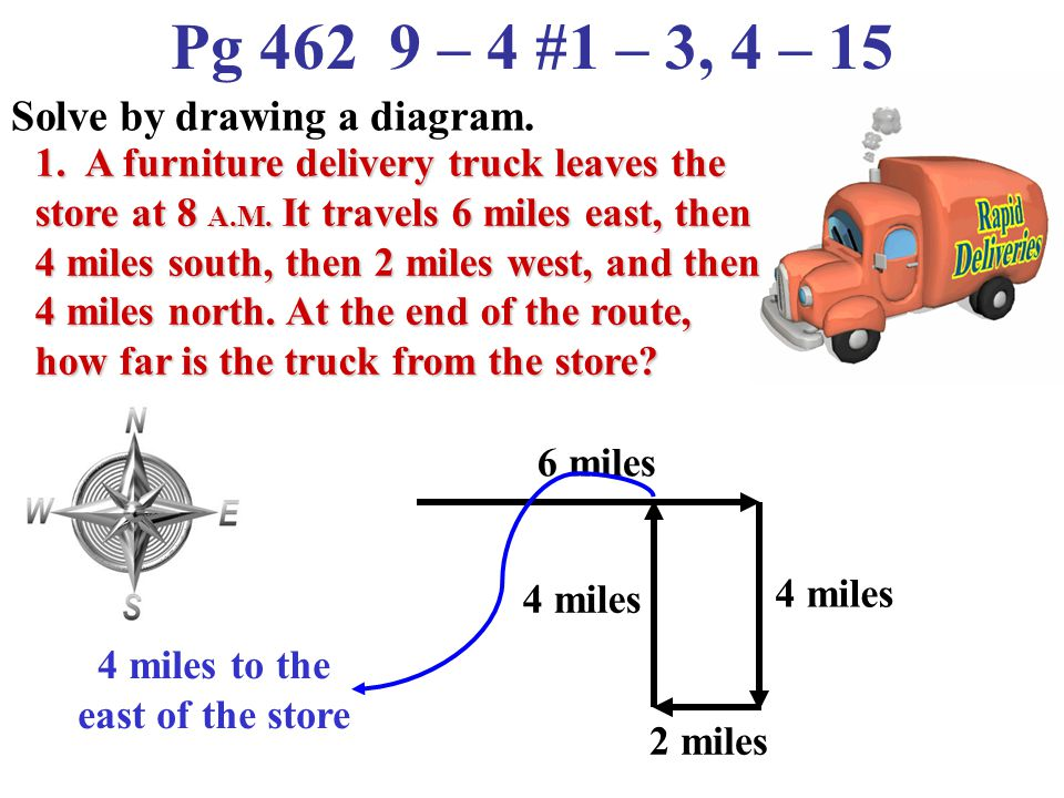 Pg 462 9 – 4 #1 – 3, 4 – 15 Solve by drawing a diagram.