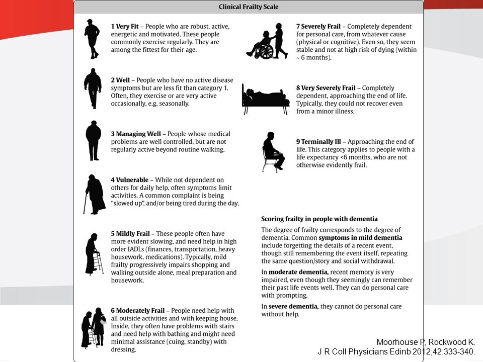 guidelines.diabetes.ca | 1-800-BANTING (226-8464) | diabetes.ca Copyright © 2013 Canadian Diabetes Association Consider A1C 7.1-8.5% if … Limited life expectancy High level of functional dependency Extensive coronary artery disease at high risk of ischemic events Multiple co-morbidities History of recurrent severe hypoglycemia Hypoglycemia unawareness Longstanding diabetes for whom is it difficult to achieve an A1C ≤7%, despite effective doses of multiple antihyperglycemic agents, including intensified basal-bolus insulin therapy 2013