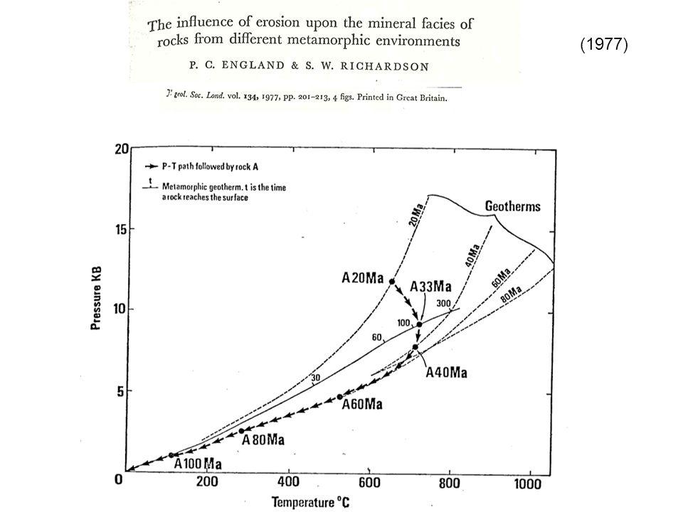 Tauern Window, Austria (Selverstone et al, 1984) P-T paths from zoned garnet
