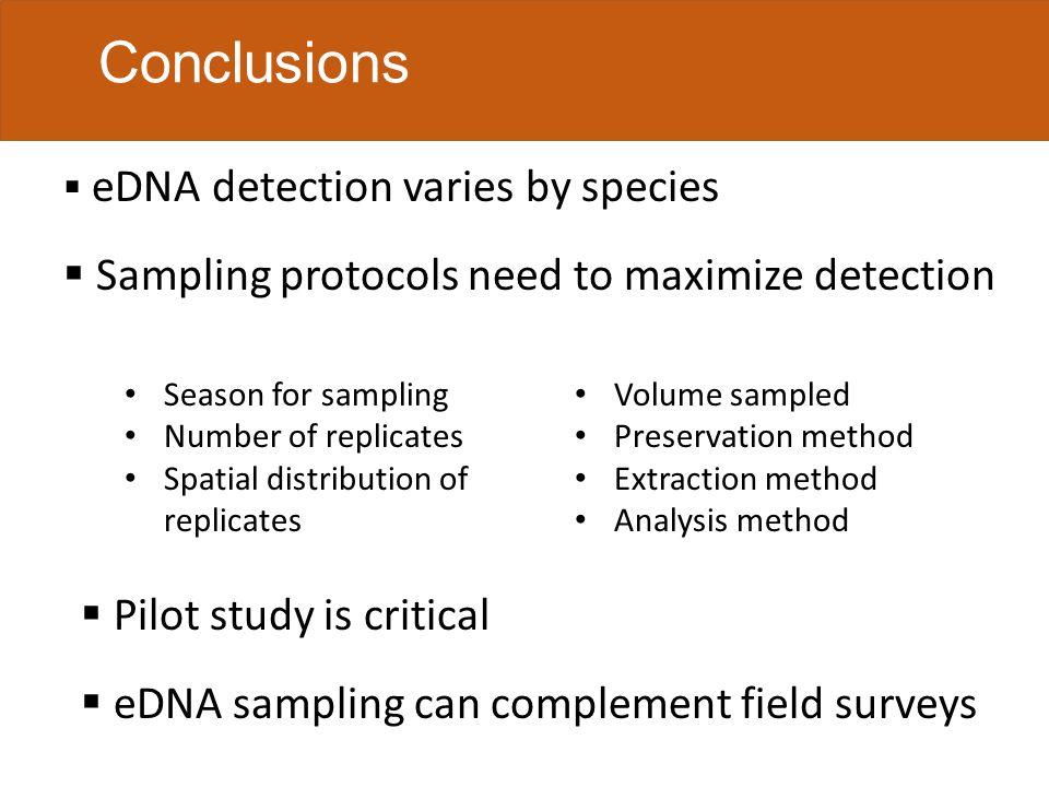 Protocols Field protocol Lab protocols Guidelines for eDNA sampling programs