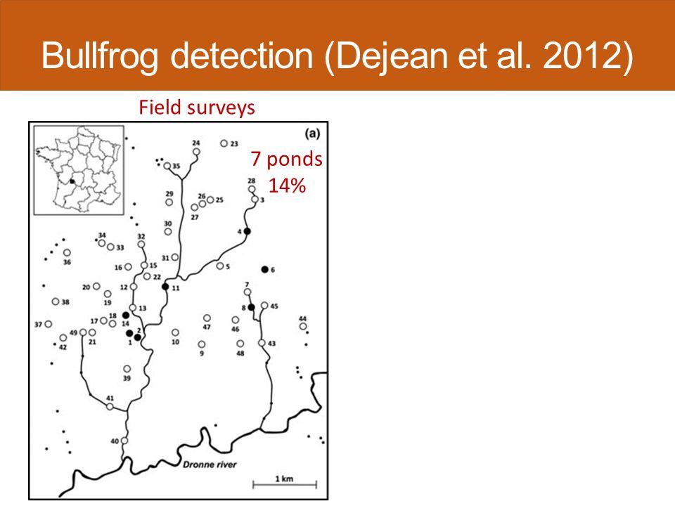 Field surveyseDNA surveys 7 ponds 14% 38 ponds 77% Bullfrog detection (Dejean et al. 2012)