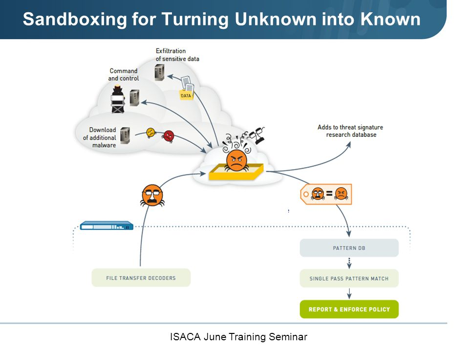 ISACA June Training Seminar Security Context from Next Generation Policies: Allowing 10.1.2.4 to 148.62.45.6 on port 80  does not provide context.