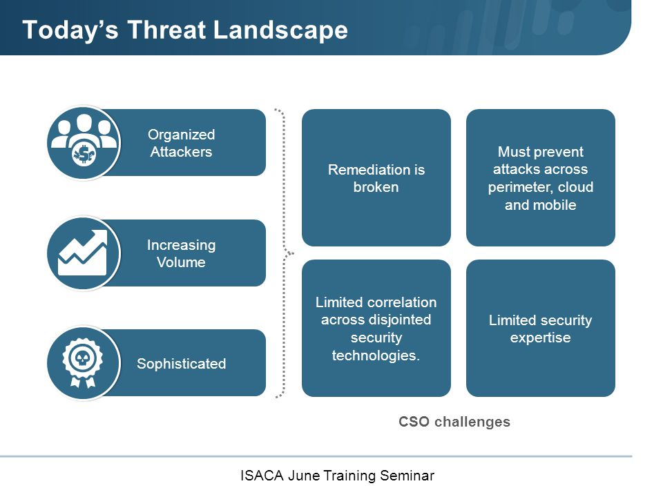 ISACA June Training Seminar SaaS - Apps are moving off the network