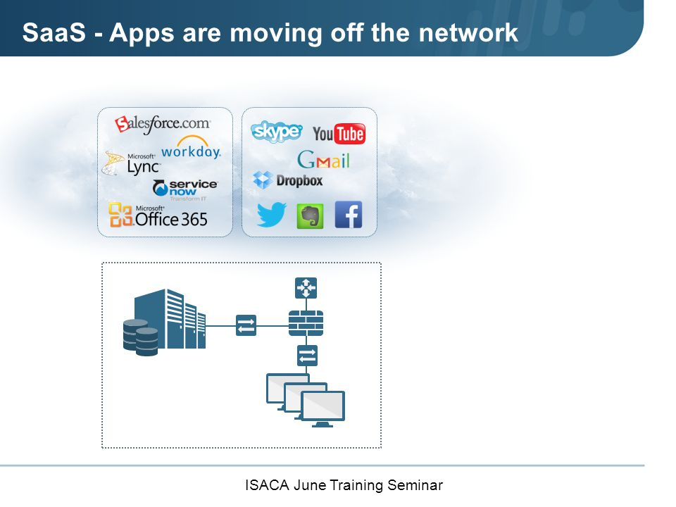 ISACA June Training Seminar CLOUD + VIRTUALIZATION Servers are moving to private and public clouds BETA Verizon Cloud