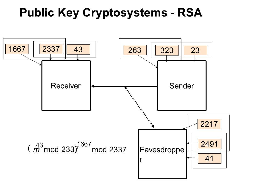 Public Key Cryptosystems - RSA, signing Receiver Sender Eavesdroppe r 263 323 2491 43 23 41 16672337 2217 m mod 2337 263