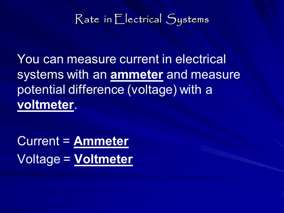 An ammeter measures Current through a circuit element.