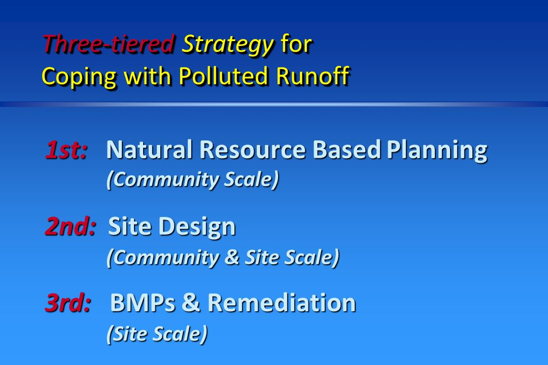 1st: Natural Resource Based Planning 2nd: Site Design 3rd: BMPs & Remediation Strategy for coping with polluted runoff n Inventory natural resources n Prioritize areas for protection and for development n Incorporate open space planning n Develop plans of action n Revise zoning and land development regulations to support plans