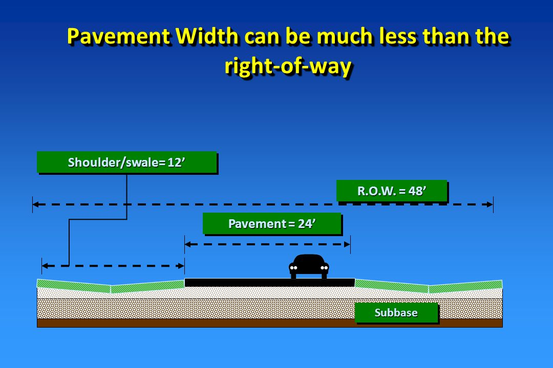 Right-of-Way Widths Paved right-of-ways contribute a significant amount to the imperviousness of a community.