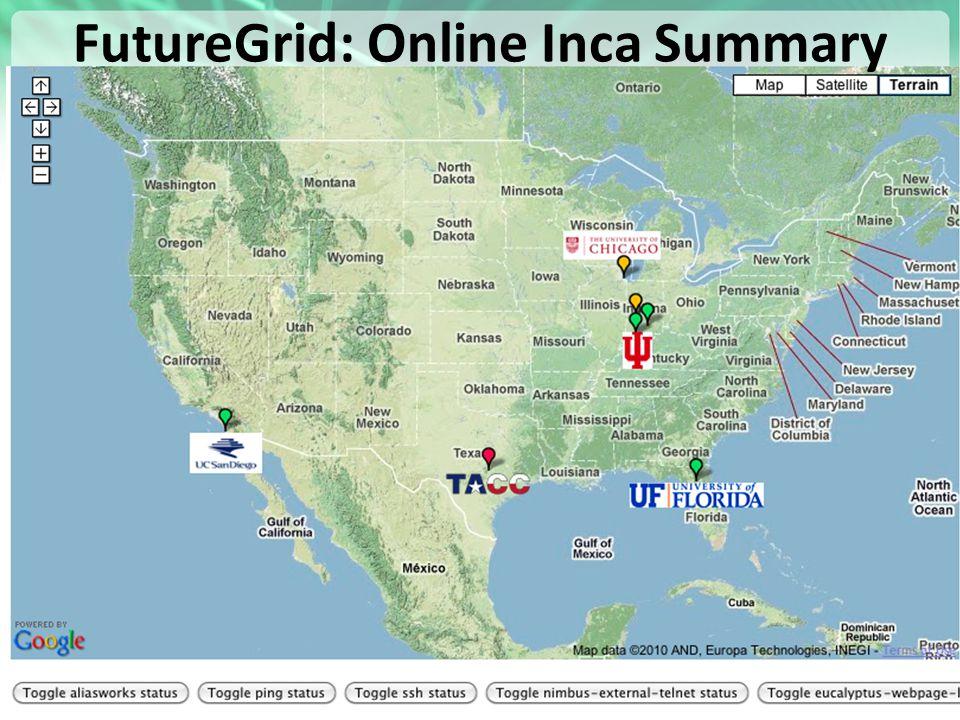 https://portal.futuregrid.org FutureGrid: Inca Monitoring