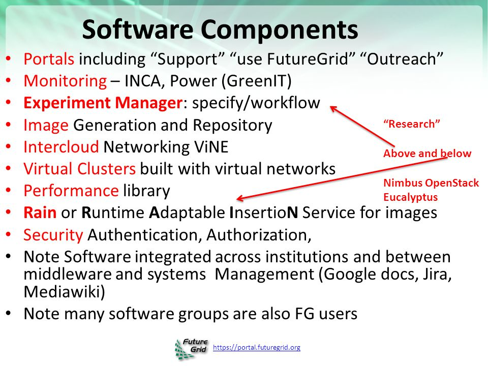 https://portal.futuregrid.org FutureGrid Layered Software Stack http://futuregrid.org 23 User Supported Software usable in Experiments e.g.