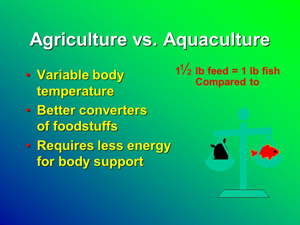 1995 Farm Bill Proposal Aquaculture is poised to become a major growth industry.