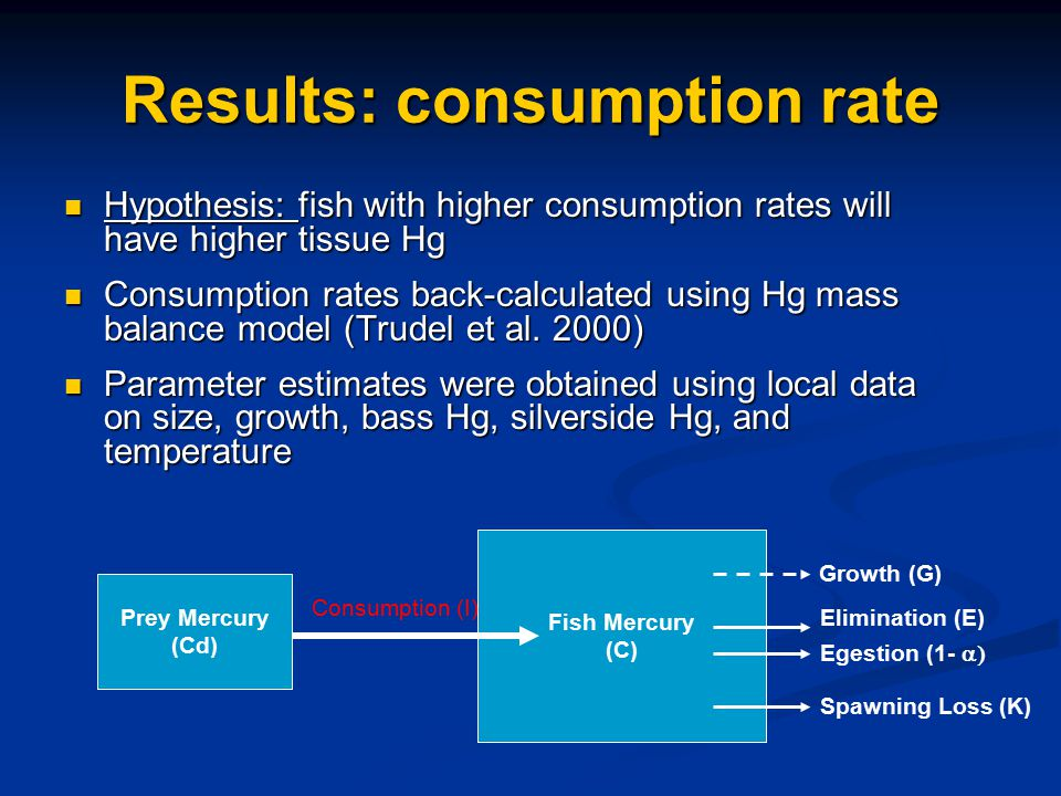 Increased consumption estimate not associated with increased tissue Hg