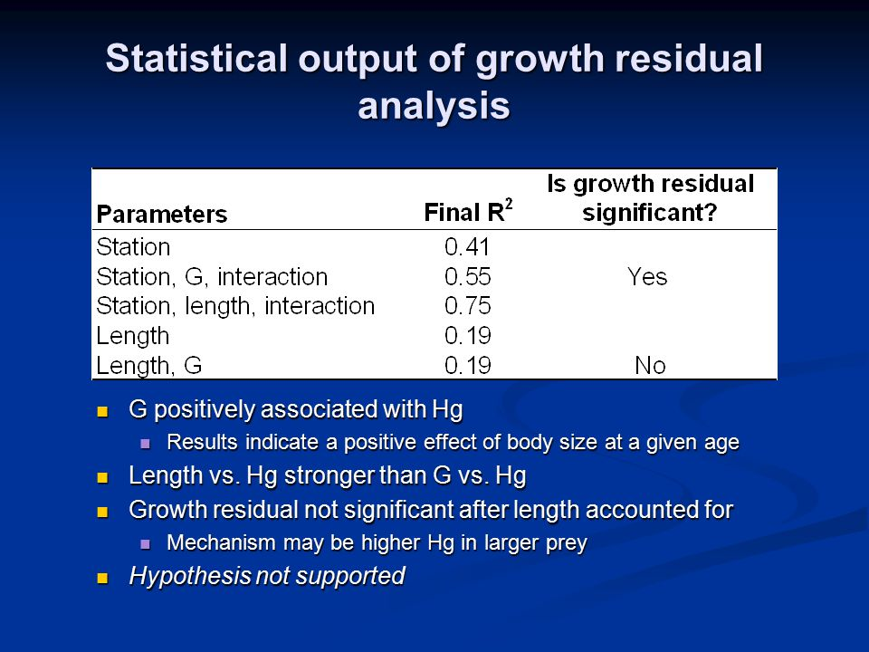 Example plots of growth residuals vs.