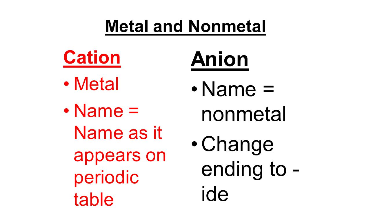 Naming Ionic Compounds For #1-20 Write a P to the left of the # if the compound contains a polyatomic ion Write a T to the left of the # if the compound contains a transition metal Write MNM if the compound is a metal and a nonmetal