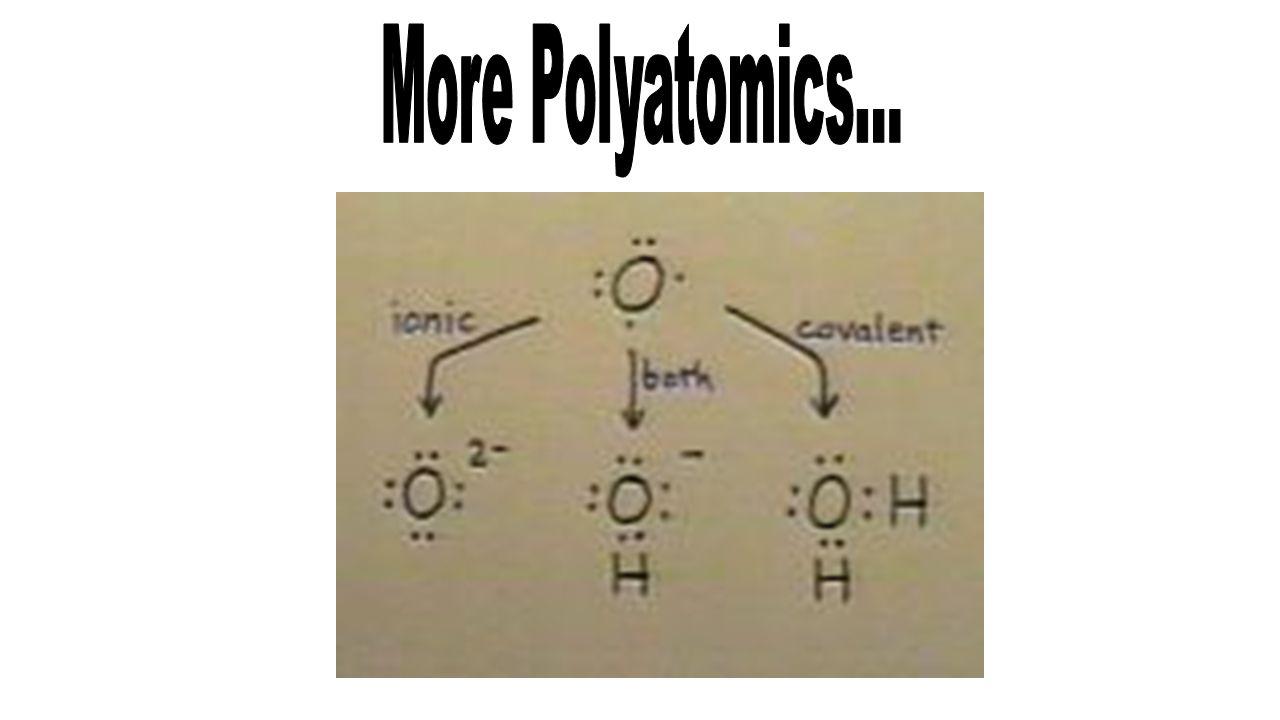 Polyatomic + Polyatomic Cation Only NH 4 + Anion Name = polyatomic ion chart