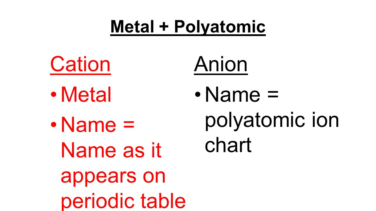 Polyatomic + Nonmetal Cation Only NH 4 + Anion Name = nonmetal Change ending to -ide