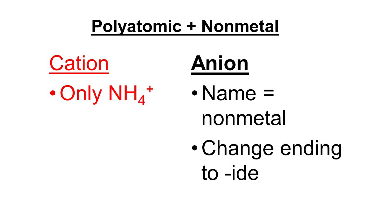 Transition Metal + Polyatomic Cation Roman numeral = cation charge Metal name is unchanged Anion Name = polyatomic ion chart