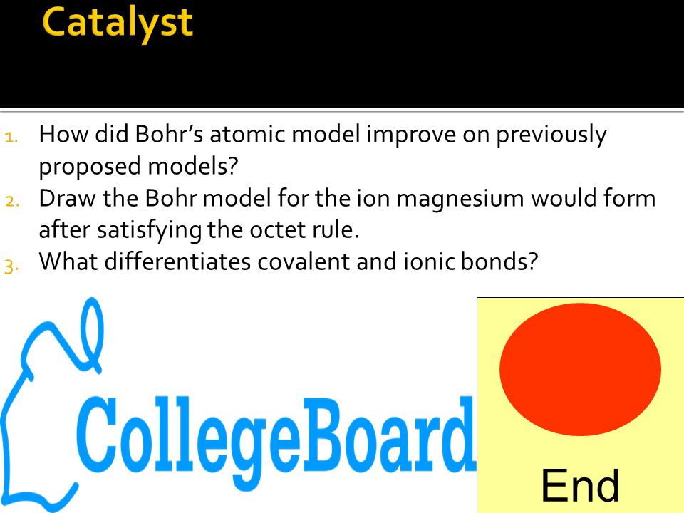 1.How did Bohr's atomic model improve on previously proposed models.