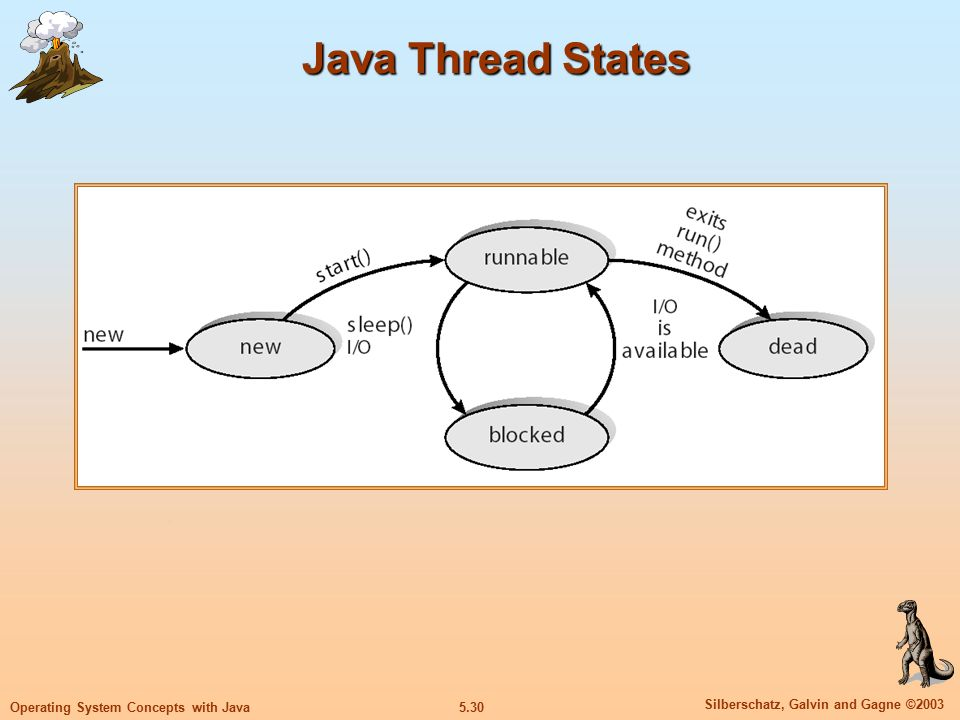 5.31 Silberschatz, Galvin and Gagne ©2003 Operating System Concepts with Java Joining Threads class JoinableWorker implements Runnable { public void run() { System.out.println( Worker working ); } public class JoinExample { public static void main(String[] args) { Thread task = new Thread(new JoinableWorker()); task.start(); try { task.join(); } catch (InterruptedException ie) { } System.out.println( Worker done ); }