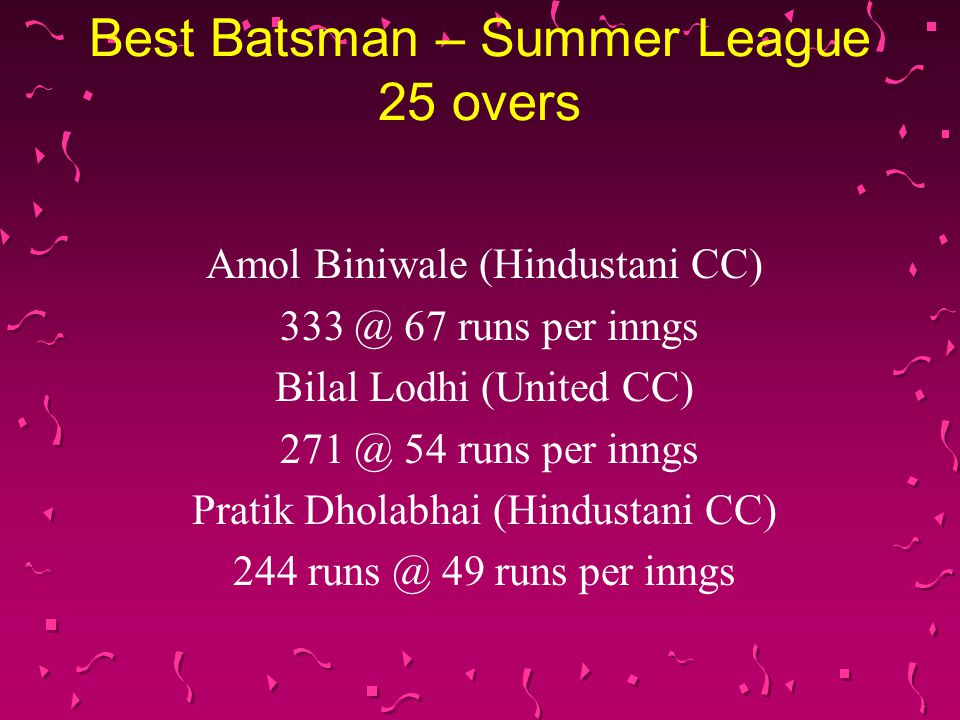Best Bowler – Summer League 25 overs Ayaz Sheikh (United CC) 15 wickets Jigar Patel (Hindustani CC) 12 wickets Sanjay Patel (Hindustani CC) 12 wickets