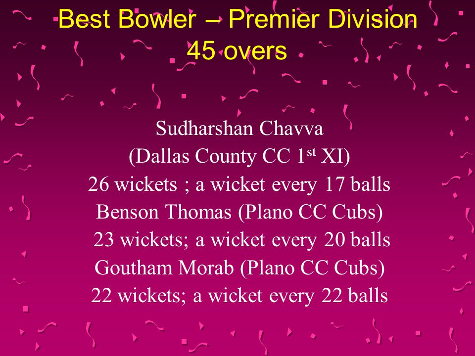 Best All-Rounder – B Division 40 overs Hrishikesh Singhania (Texas Rangers 2 nd XI) 412 runs and 21 wickets Oliver Kinsey (Colonial C&SC) 373 runs and 8 wickets Umer Musharraf (NTCA Youth) 272 runs and 12 wickets