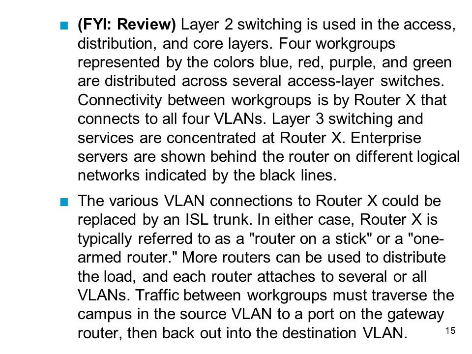 16 Multilayer Campus Design with Multilayer Switching (Switch Blocks)