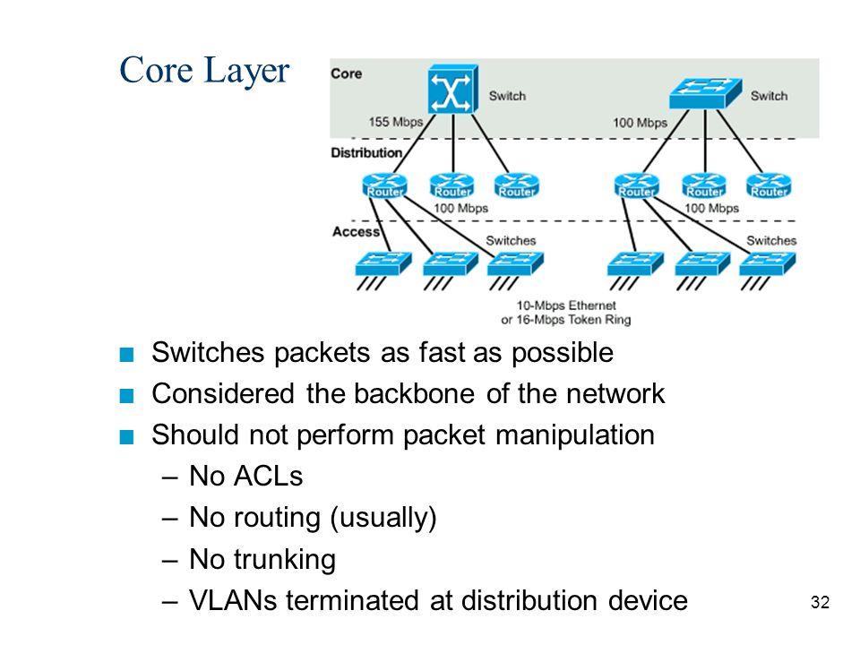 33 Distribution Layer