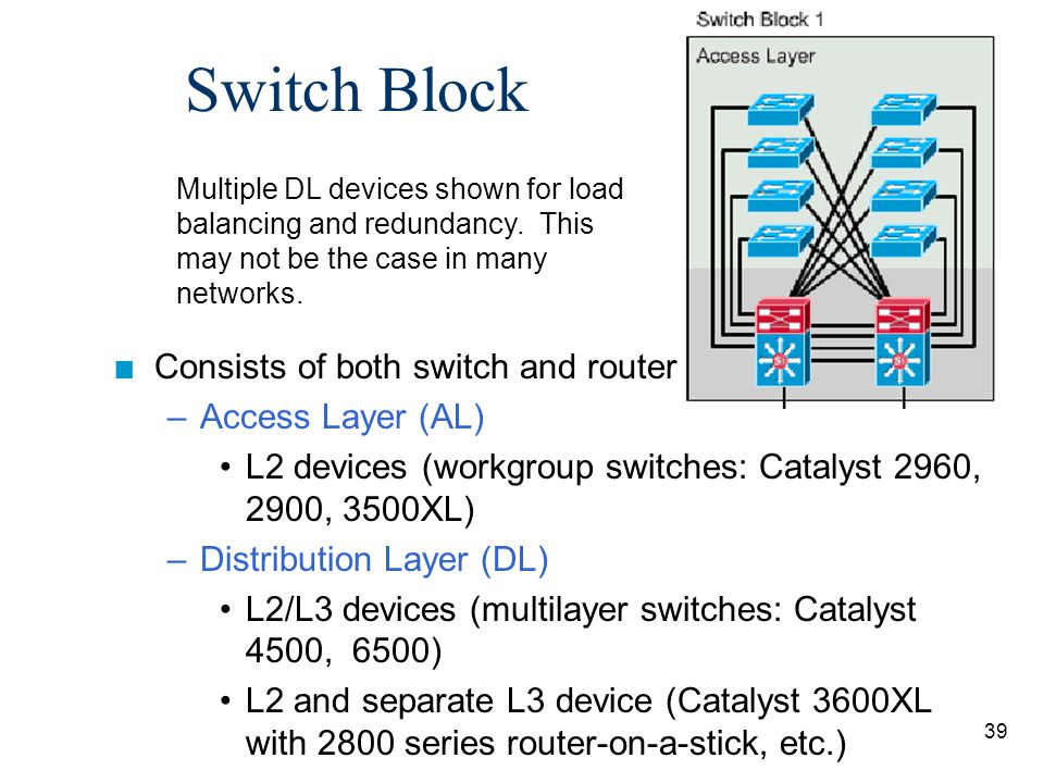 40 n AL – Access Layer –L2 switches in the wiring closets connect users to the network at the access layer and provide dedicated bandwidth to each port.