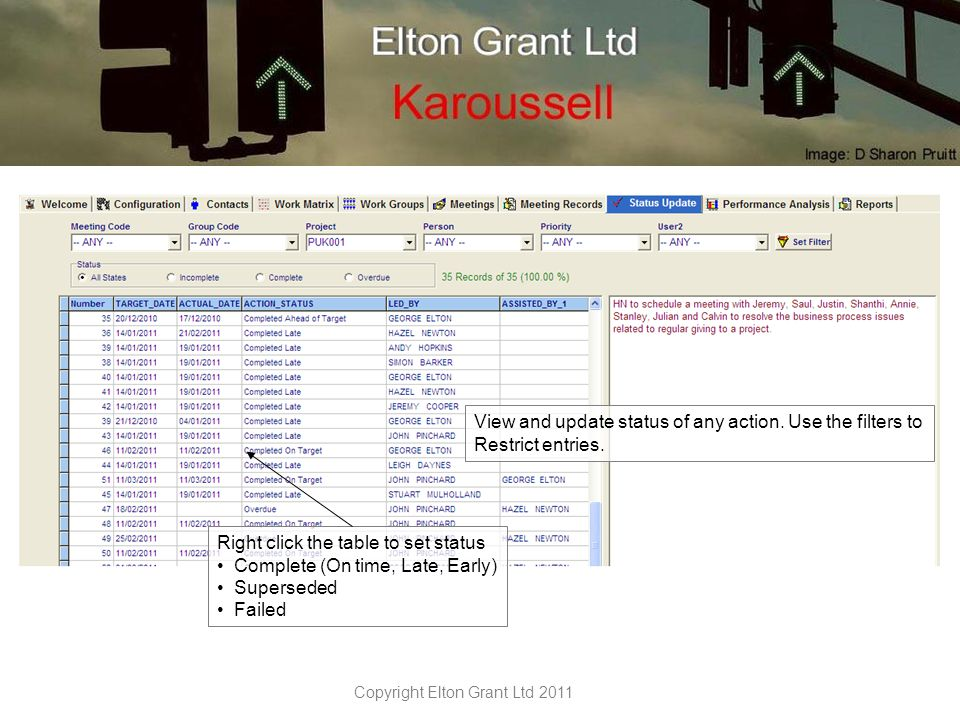 Copyright Elton Grant Ltd 2011 Scroll the chart left or right Zoom in or out 2D or 3D display Send to MS Word or Print direct