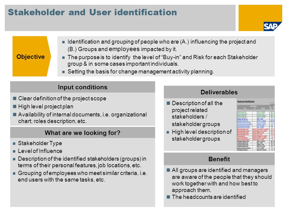 Identification of relevant stakeholder groups – criteria Three main questions help to identify the relevant groups.