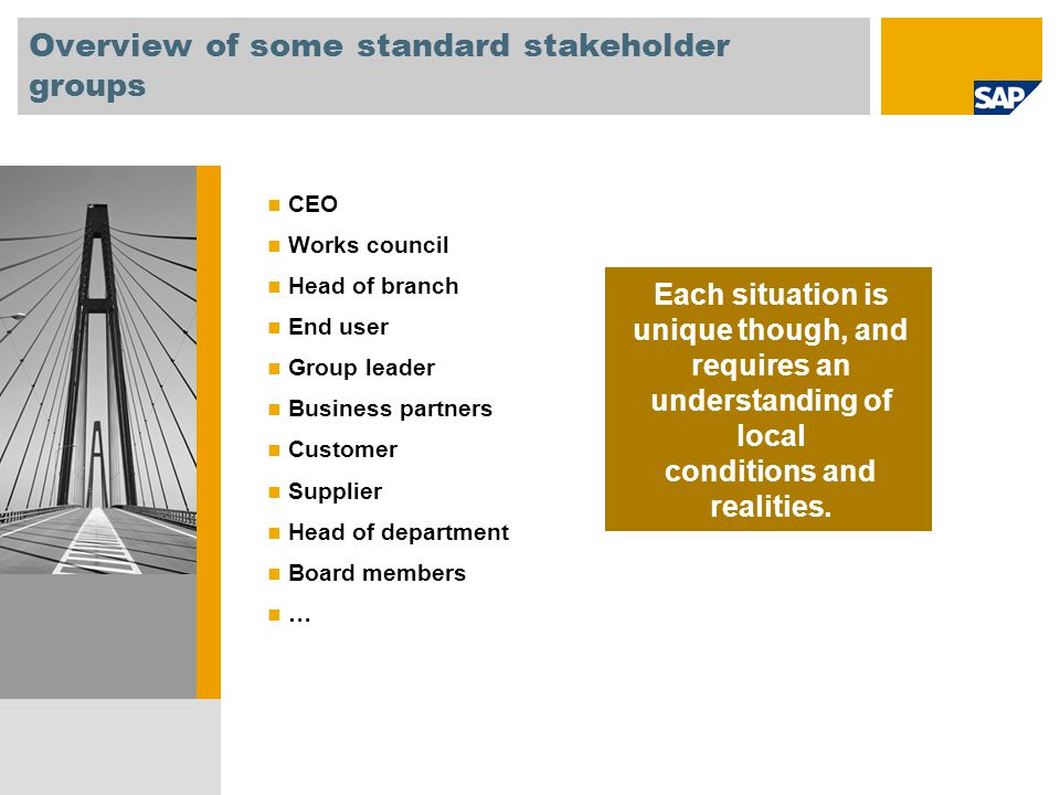 Identification of user and stakeholder groups Name (headcount) Info 123 Highly impacted Medium impacted Slightly impacted Name (headcount) Info Name (headcount) Info Low importance Medium importance High importance User Groups Stakeholder Groups Managers Owners Employees Customers Partners Suppliers Press Government Local communities Public authorities Other organizations