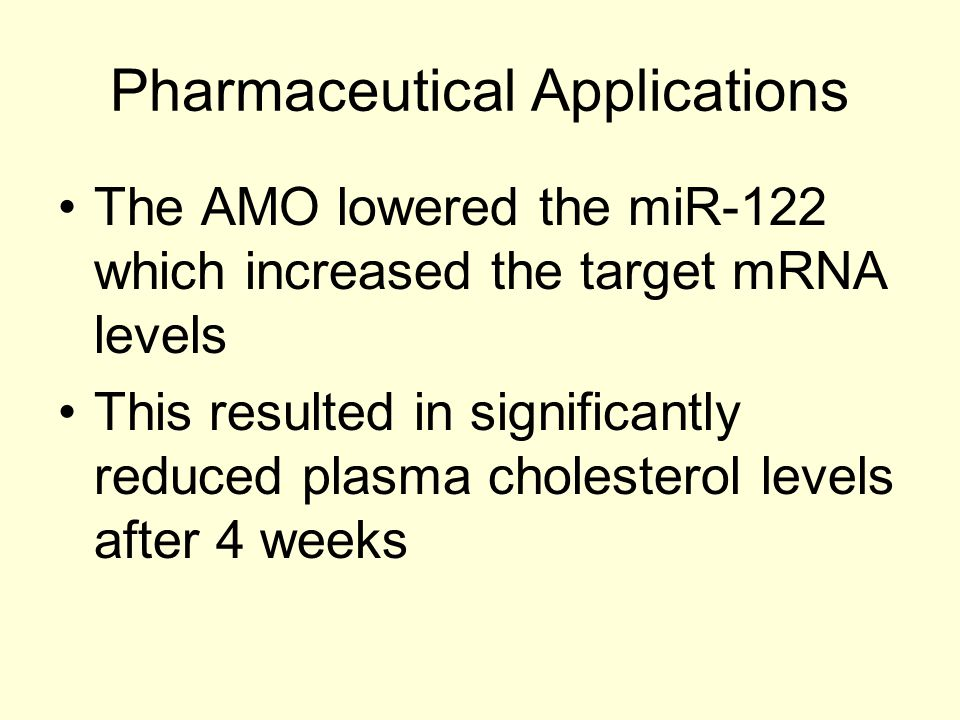 AMO to miR-122 miR-122 Inhibits translation of target mRNAs: involved in cholesterol regulation in liver Introduce the AMO, a stabilised complementary oligonucleotide to miR-122, given intraperitoneally X2 weekly Inactivation of miR-122 miR-122 target mRNAs increase  lower plasma cholesterol