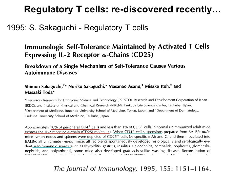 Regulatory T cells subsets  CD4 + CD25 + Foxp3 + Treg  Tr1  Th3  Other minor subsets (CD8 +, CD4 - CD8 -,  T cells)