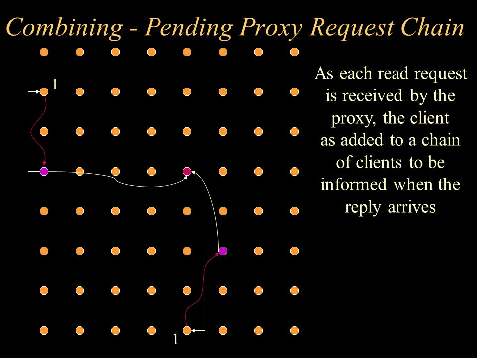 Combining - Pending Proxy Request Chain As each read request is received by the proxy, the client as added to a chain of clients to be informed when the reply arrives 1 2 1 2