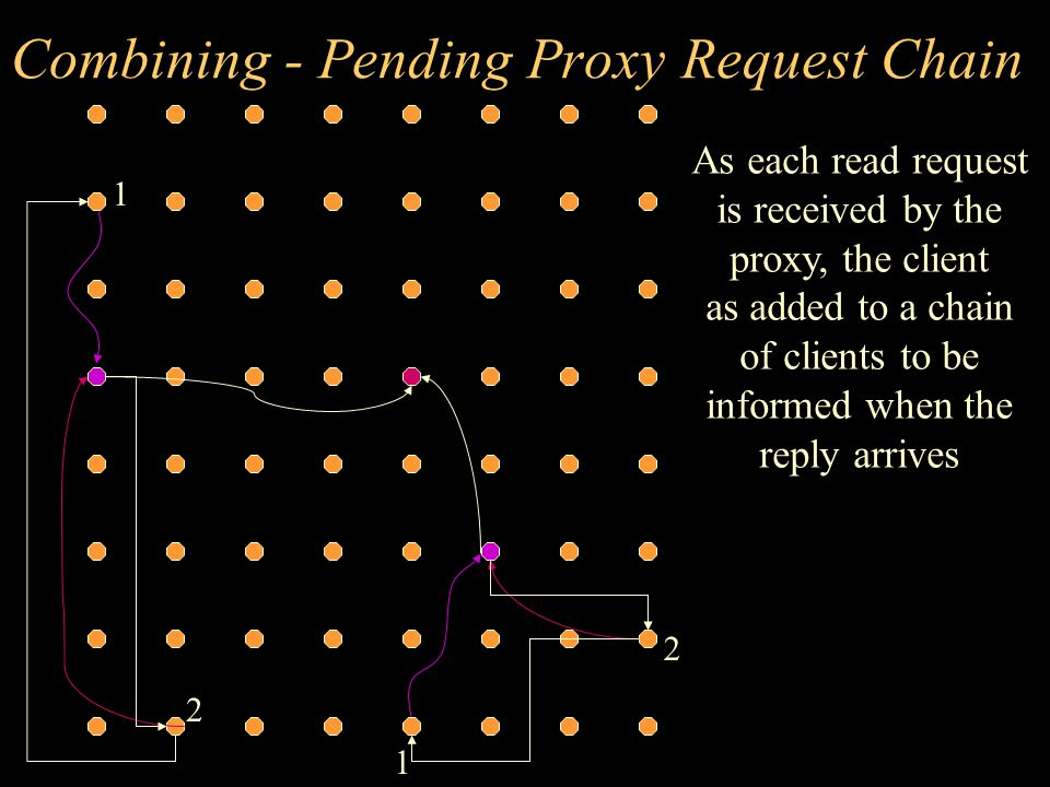 Combining - Pending Proxy Request Chain As each read request is received by the proxy, the client as added to a chain of clients to be informed when the reply arrives 1 2 1 2 3 3