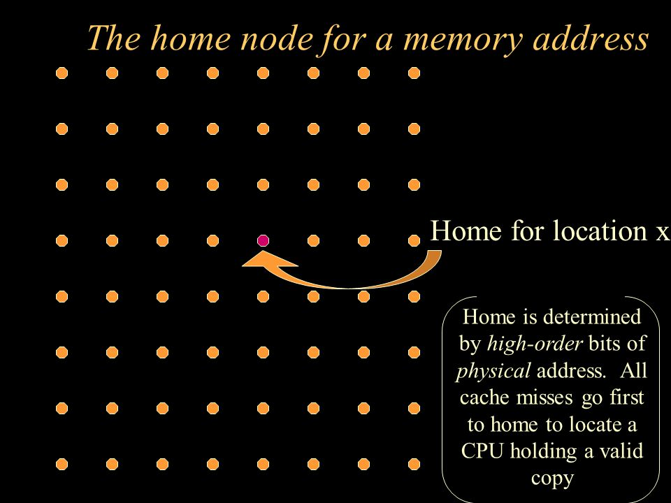Widely-read data Suppose many CPUs have read misses on the same address at the same time