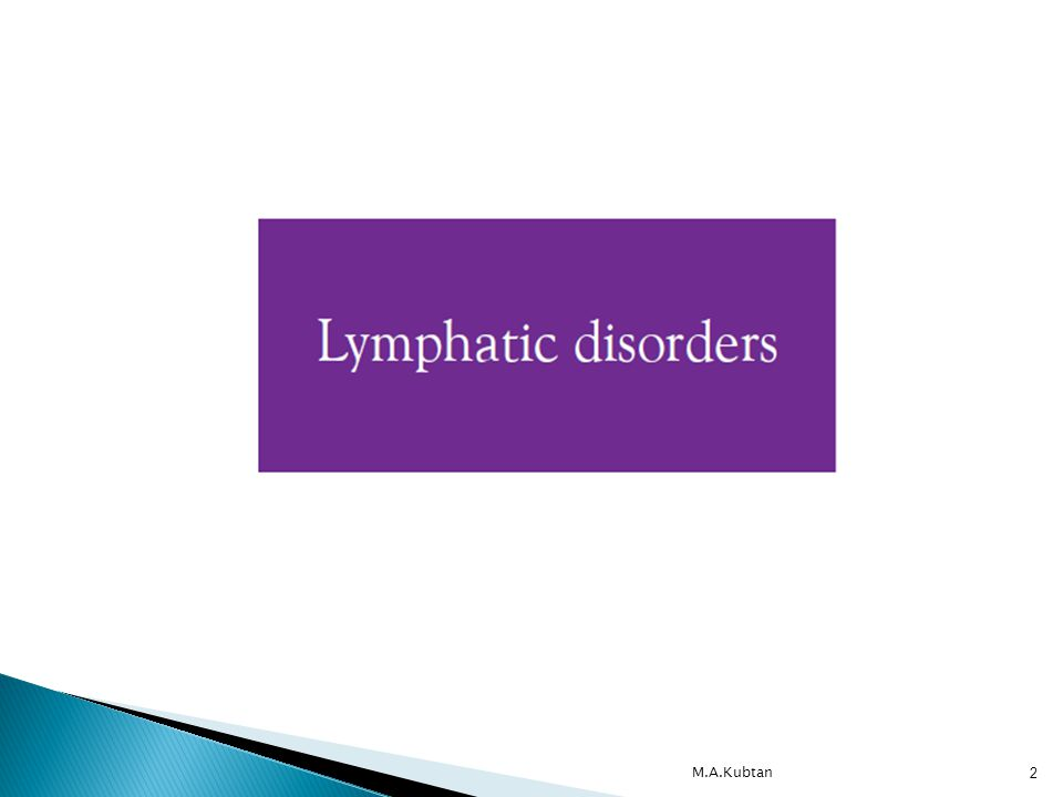 To understand:  The main functions of the lymphatic system  The development of the lymphatic system  The various causes of limb swelling  The aetiology, clinical features, investigations  Treatment of lymphoedema 3M.A.Kubtan