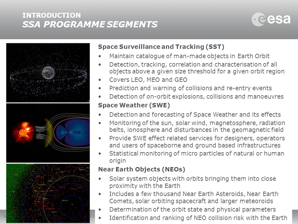European Space Agency Space Weather Workshop, April 26 - 29, 2011, Boulder, Colorado Austria Belgium Finland France Germany Greece Italy Luxembourg Norway Portugal Spain Switzerland United Kingdom INTRODUCTION SSA Participating States