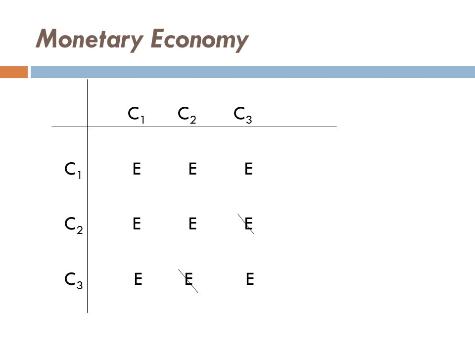 This is an example of a monetary economy. C 1 serves as money, while C 2 and C 3 do not.