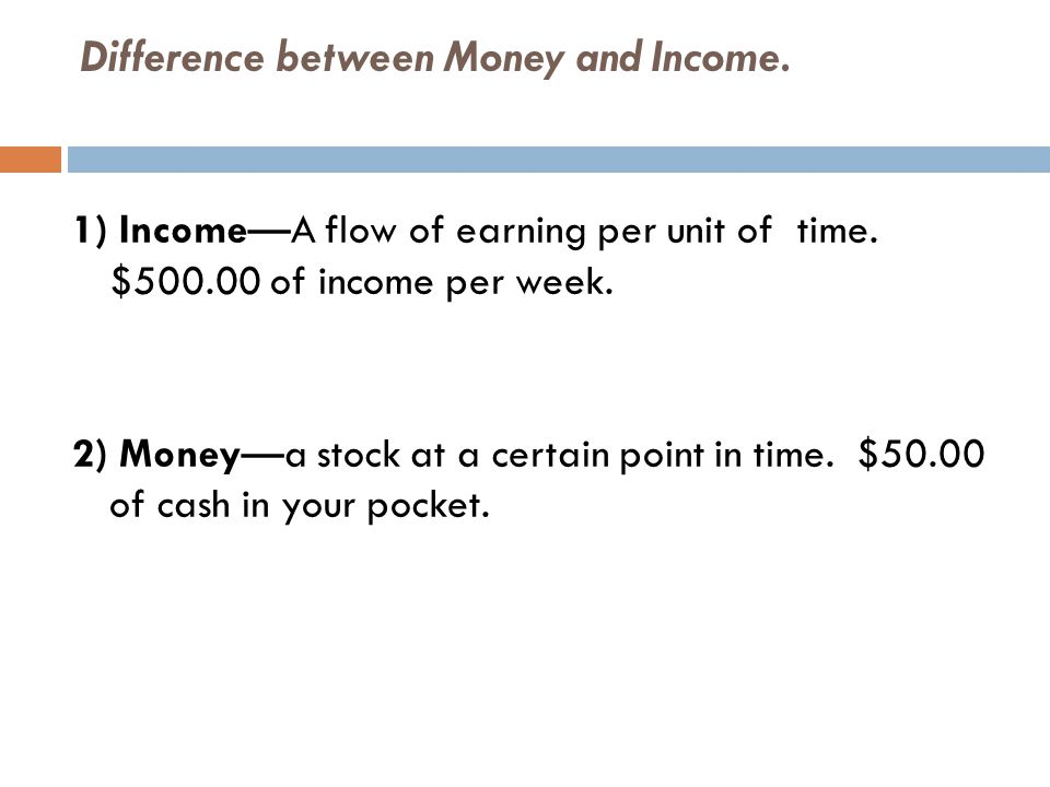 3 Functions of Money 1) Medium of Exchange—money is an asset used in purchasing goods and services.