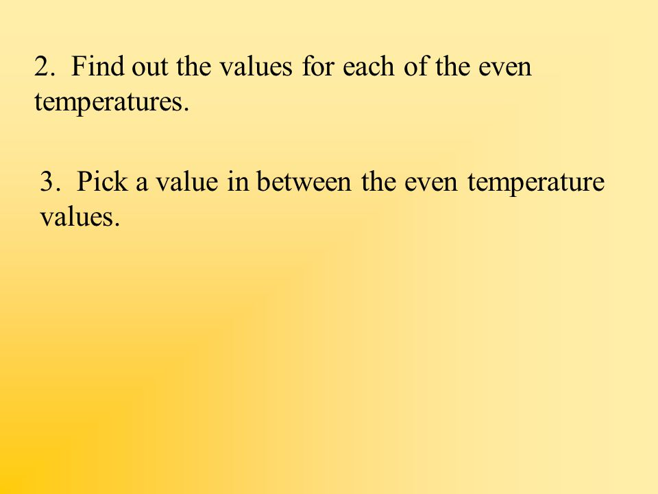 2.Find out the values for each of the even temperatures.