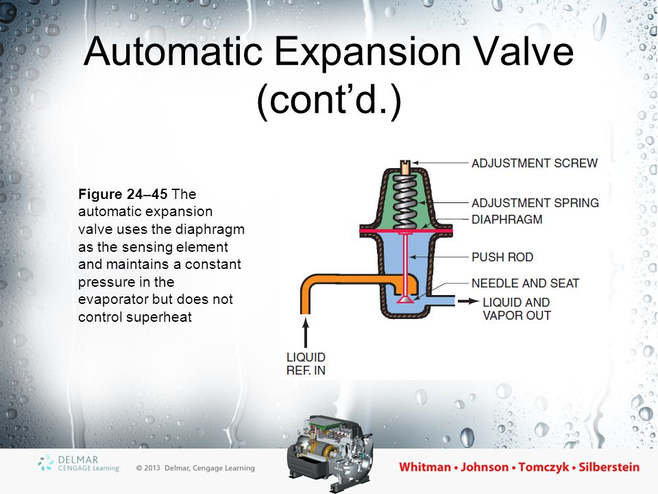 Automatic Expansion Valve Response to Load Changes Responds in reverse to load changes If the load increases: –Refrigerant boils faster in the evaporator –The evaporator pressure increases –The valve closes Used where the load is fairly constant