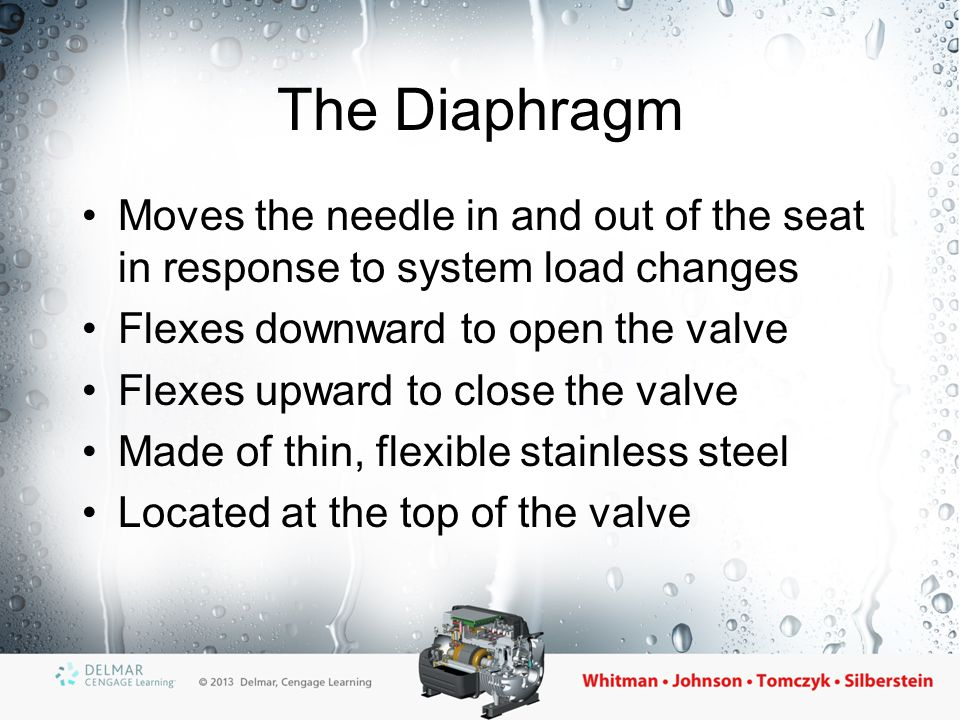 Needle and Seat Control refrigerant flow through the valve Needle is pushed into the seat to reduce refrigerant flow to the evaporator Made of stainless steel The greater the pressure difference across the needle and seat, the greater the amount of flow through the valve
