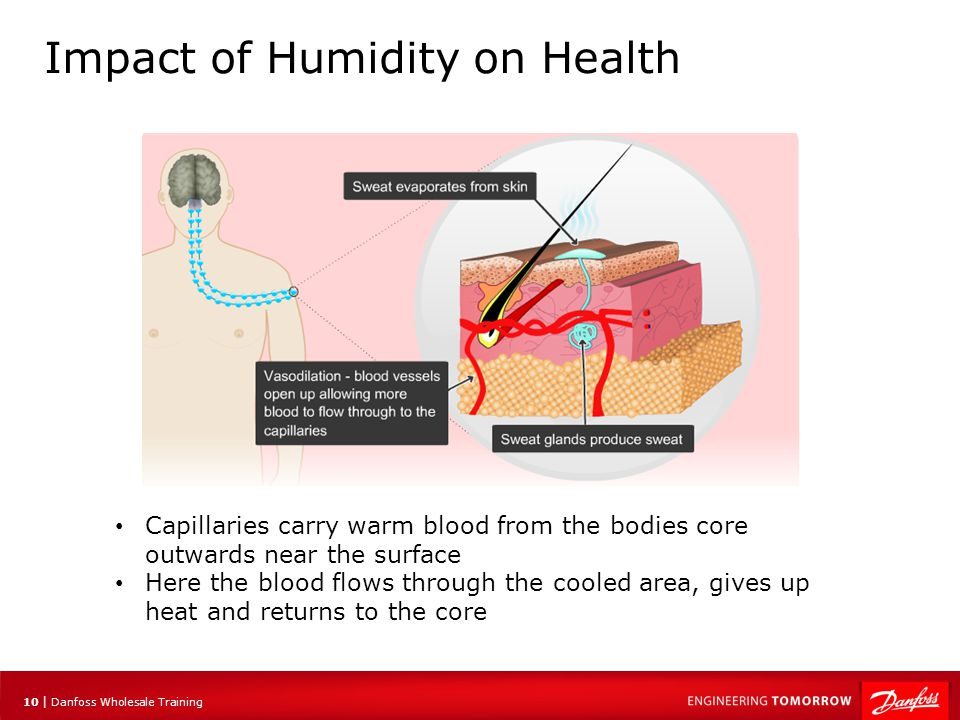 11 | Danfoss Wholesale Training Impact of Humidity on Health Remember how high humidity lowers the rate of evaporation.