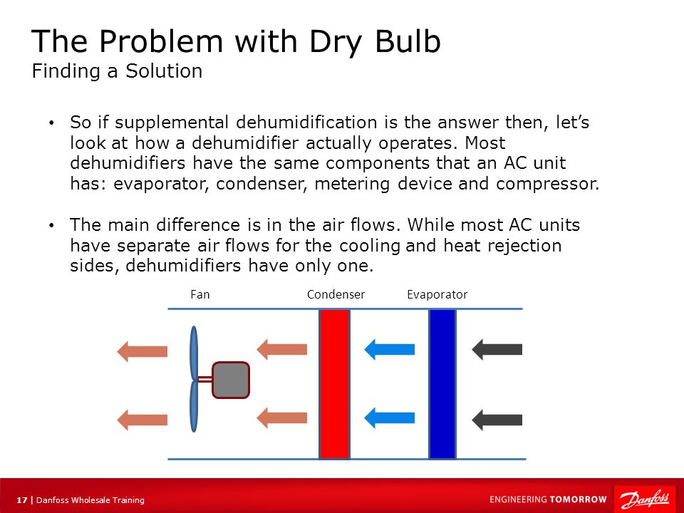 18 | Danfoss Wholesale Training The Problem with Dry Bulb Finding a Solution Having the condenser coil in series with the airstream leaving the evaporator allows the unit to operate as long as is required to remove humidity without overcooling the space.
