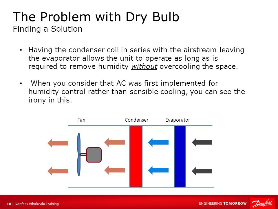 19 | Danfoss Wholesale Training The Problem with Dry Bulb Finding a Solution Since fresh air requirements need t be met regardless of the outdoor air condition, manufacturers have developed flexible approaches to minimize the energy required to treat the air If the air is cool and dry, great just bring it on in.